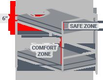 5-7 inch mattress thickness
